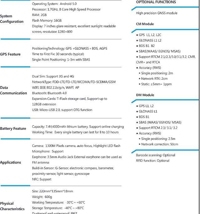 Qpad X5 technische Spezifikationen